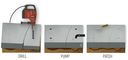 Drill Pump patch mudjacking